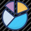 analytics, business chart, business monitoring, circle chart, pie chart, statistics icon
