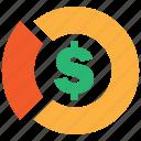 market, pie, chart, money, profit, share