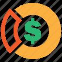 market, pie, business, chart, profit, revenue