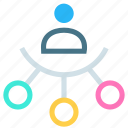 connection, hierarchy, network, relationship, sharing, social, team icon