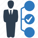 business, businessman, decision, management, plan, planning, strategy icon