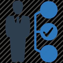 business, businessman, decision, management, plan, planning, strategy icon