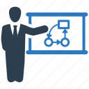 business plan, planning, solution, strategy, tactics, way, workflow icon