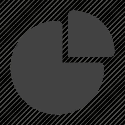 Analytics, business, chart, diagram, finance, management, pie icon - Download on Iconfinder