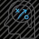 mind map, mindset, plan, strategy, tactics