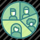 customer, segment, target, user, business