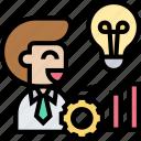 productivity, progress, marketing, planning, strategy