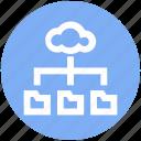 business, cloud, data, folders, internet, sharing