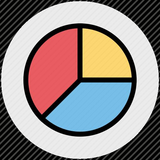 analysis, business, chart, diagram, graph, pie, pie chart icon