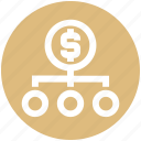business, connection, dollar, link, network, sharing