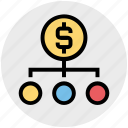 business, connection, dollar, link, network, sharing icon