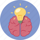 brain, bulb, business, concept, idea, light, lightbulb icon