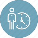 clock, deadline, management, optimization, person, productivity, time icon