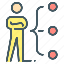 abilities, employee, marketing pyramid, network marketing, person, recruitment, skills icon