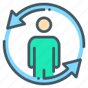 arrows, circle, cycle, in a circle, person, remarketing icon