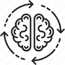 brainstorming, ideas, productivity icon, solutions, thinking icon