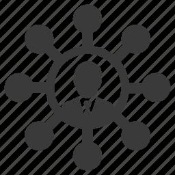 business, businessman, connection, man, nodes, social icon