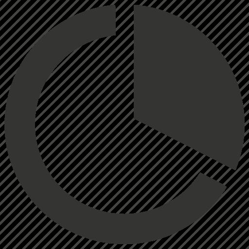 business, diagram, graph, pie chart, report icon