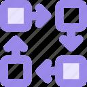 flow, organization, system, workflow