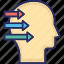 head, influence, mind, persuasion, urge