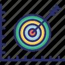 aim, dartboard, goals, objective, target