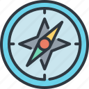 business, compass, goal, marketing, startup, success, target icon