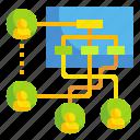 diagram, directions, management, organizationdesign, workflow