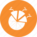 pie chart, pie graph, statistics icon