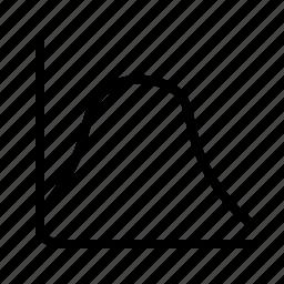 camera, curve, edit, photo icon