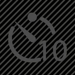 cameratimmer, shuttertimer, timer, timer10sec icon