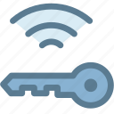 key battery low, lock, open, remote, start, unlock, wifi icon