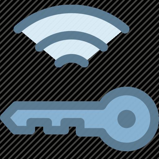 key battery low, lock, open, remote, start, unlock, wifi icon