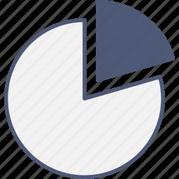 cut, improvment, pie icon