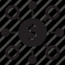 affiliate marketing, funding, fundraising, money, network
