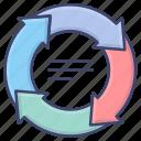 diagram, graph, loop, process