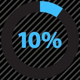 chart, graph, load, loading, percent, percentage, pie icon