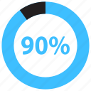 chart, graph, load, loading, percent, percentage, statistics icon