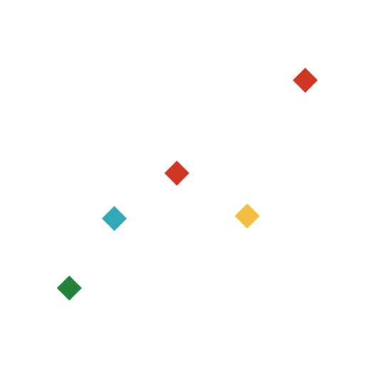 analytics, black background, business, chart, diagram, scatter chart, schedule icon