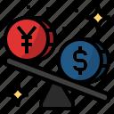 china, china and us trade war, currency, dollar, yuan, yuan appreciate icon