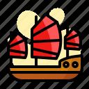 new, ship, war, year, chinese