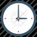 clock, date, optimization, time, time optimization