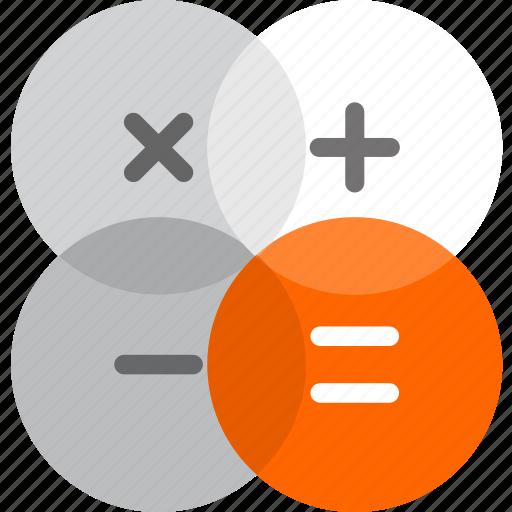 calculator, function, math, operator, sum icon
