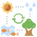 ecology, ecosystem, environment, nature, ocean, sea, water icon