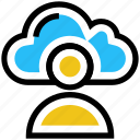 account, administration, cloud, cloud watching, man, storage, user