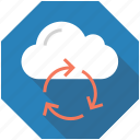 cloud, data, device, reload, share, storage, sync icon