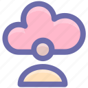cloud, cloud account, cloud user, computing, man icon