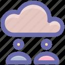 cloud internet connectivity, cloud computing, cloud internet usage, cloud network, cloud internet users