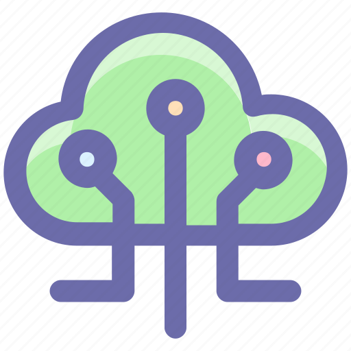 activity, cloud computing, devices, network, sky share icon icon