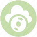 .svg, cd, cloud, cloud computing, multimedia, music note icon
