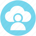 .svg, cloud, cloud account, cloud user, computing, man, person icon
